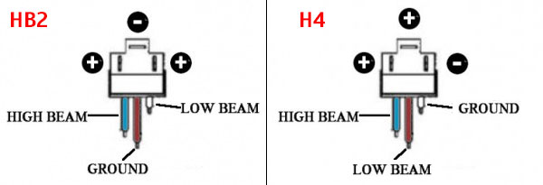 H4/9003/HB2